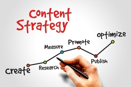 37744754 - content strategy timeline, business concept